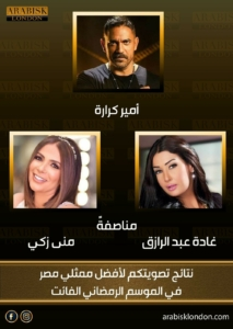 أفضل نجوم الدراما العربية في رمضان ٢٠٢١ بحسب تصويت جمهور أرابيسك لندن
